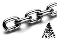Řetěz DIN 766 svazek 4mm, ZB krátký článek